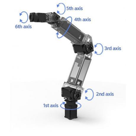 Образовательный робототехнический набор ROBOTIS Manipulator H